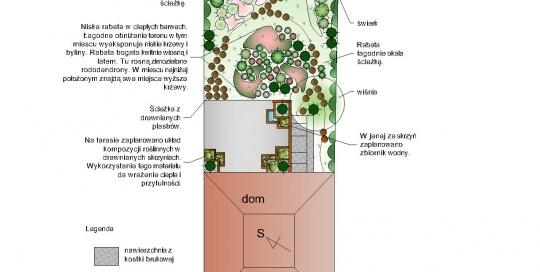 Projekt niewielkiego ogrodu przydomowego w górach. Zaplanowaliśmy rozwiązania odpowiednie dla zapracowanych właścicieli: niewymagające nasadzenia, kilka miejsc wspierających wypoczynek i relaks, wijącą się, centralną otwartą przestrzeń, zachęcająca do wyjścia do ogrodu.
