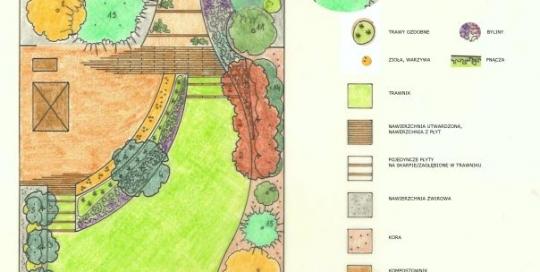 projekt ogrodu ze skarpą